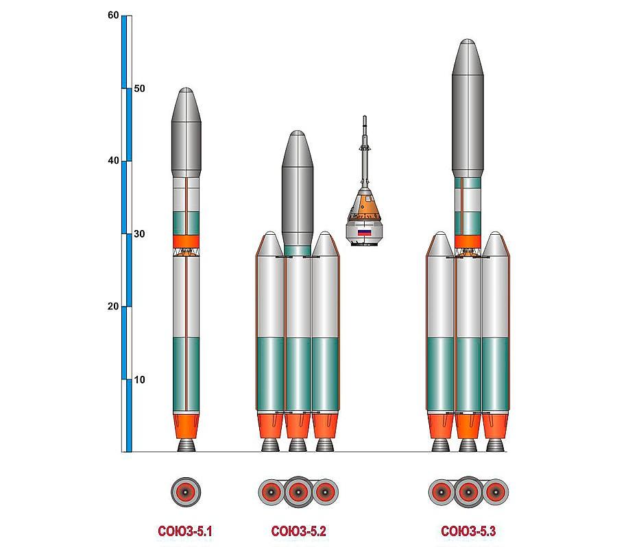 цена запуска ракеты союз