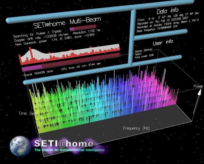 Проект SETI@Home