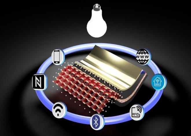 Дешевые фотоэлементы из перовскита эффективно «перерабатывают» свет домашних лампочек