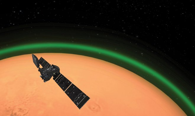 Зеленое свечение Марса