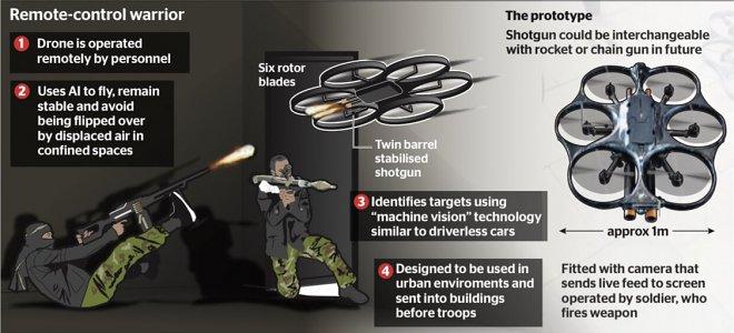В Британии разработали штурмовой дрон для боевых действий внутри зданий