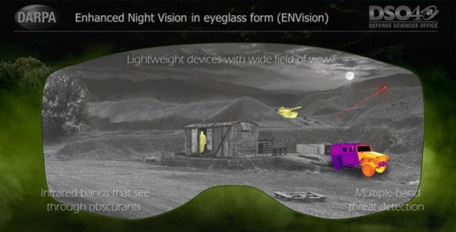 Очки ночного видения