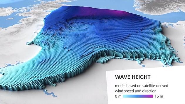 Мониторинг волн