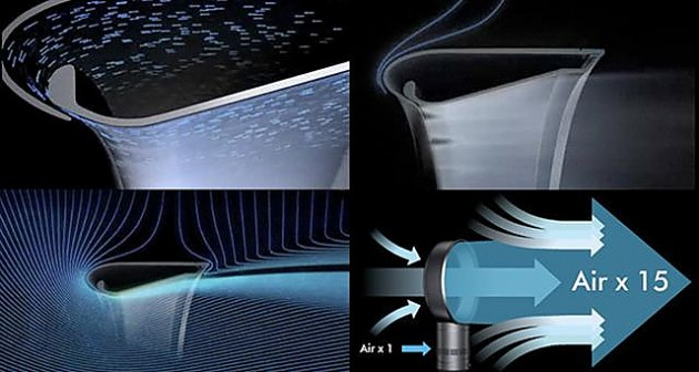 Вентилятор от dyson принцип работы батарея для дайсон