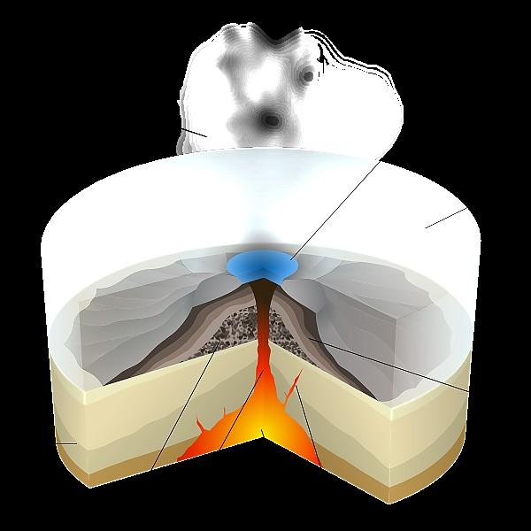 Фреатическое извержение