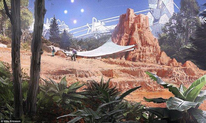 Martian plantations