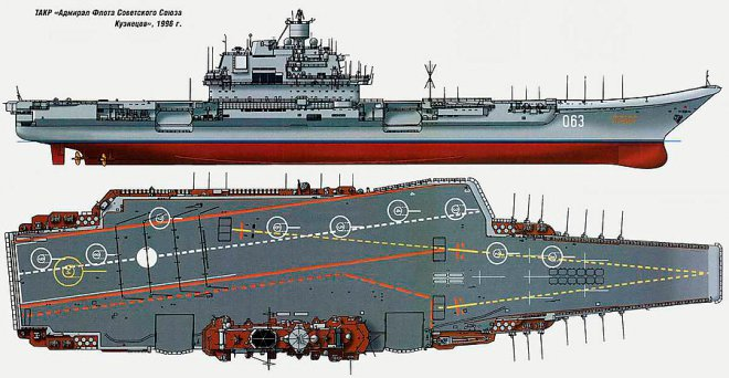 крейсер адмирал кузнецов фото