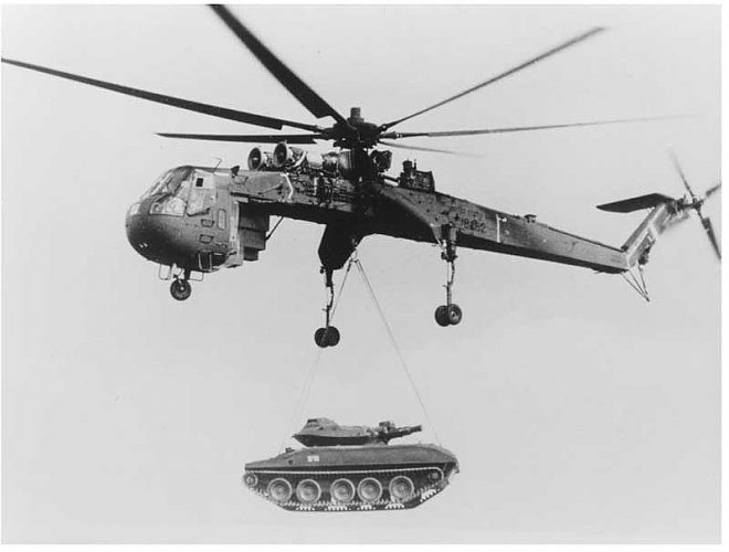 Transport by helicopter