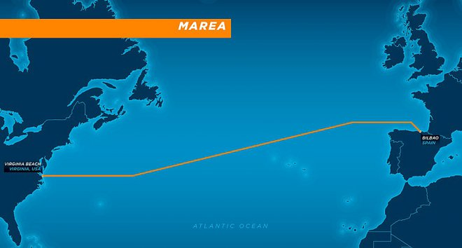 Internet cable MAREA