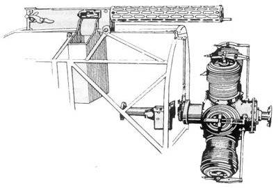 Synchronizer of the machine gun