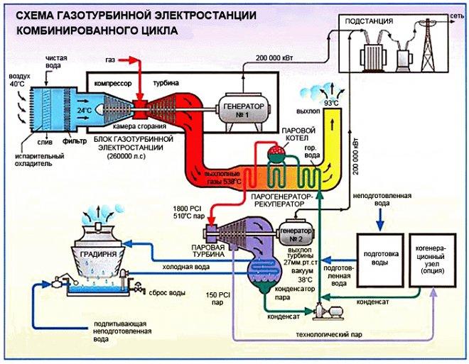 Схема электрических соединений тэц средней мощности » школа для.