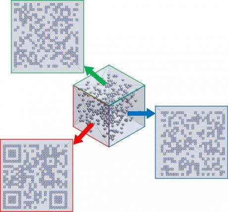 Трехмерный QR-код