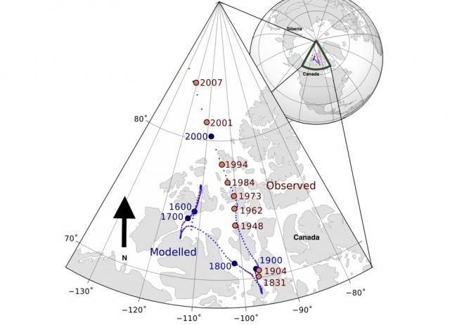 Сдвиг северного магнитного полюса