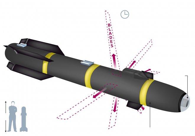 Армия США разработала «бомбу-ниндзя»: она не взрывается, а давит и режет