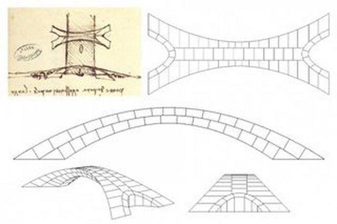 Мост да Винчи
