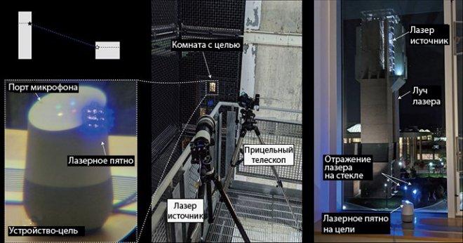 Схема взлома с помощью лазера