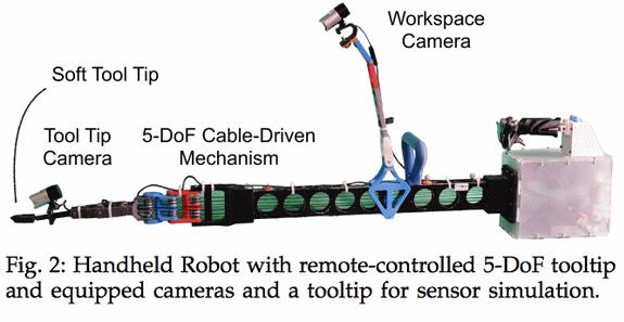 Рука робот