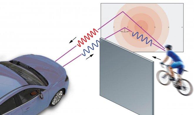 Новый автомобильный радар легко разглядит помеху за углом здания