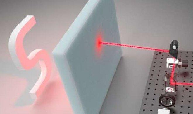 Система лазерного зрения