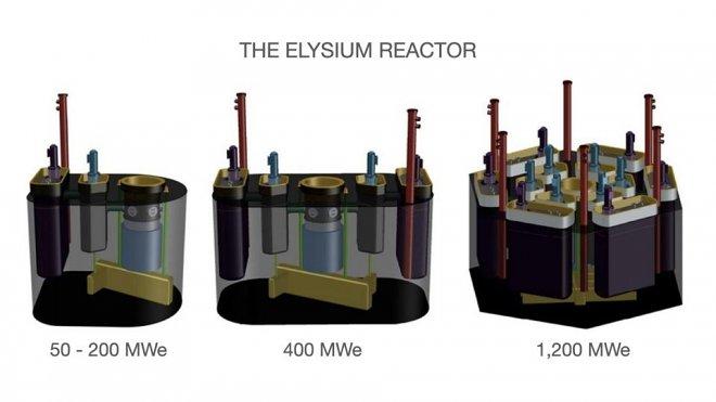 Нейтронный реактор