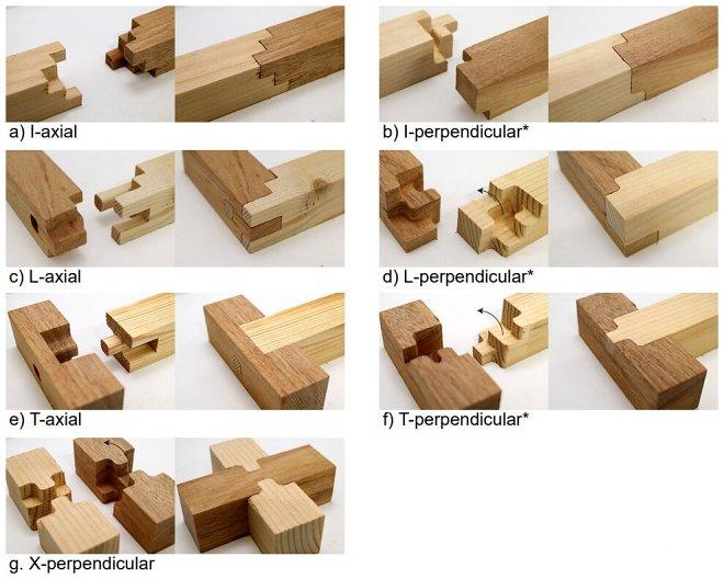 Tsuqite поможет соединить сложные деревянные детали без клея и гвоздей