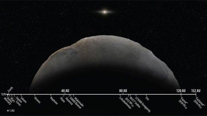 Астрономы установили самый удаленный объект Солнечной системы