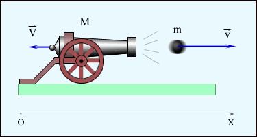 Принцип работы и устройство реактивного двигателя