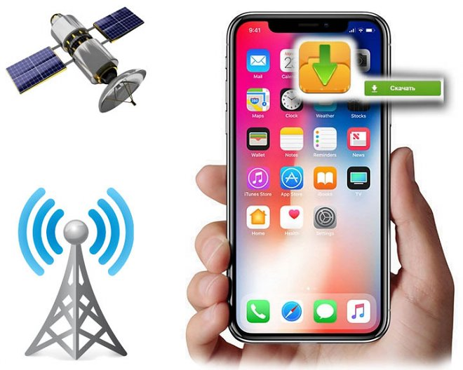ГЛОНАСС на мобильном телефоне