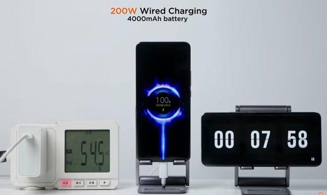 Зарядное устройство Xiaomi