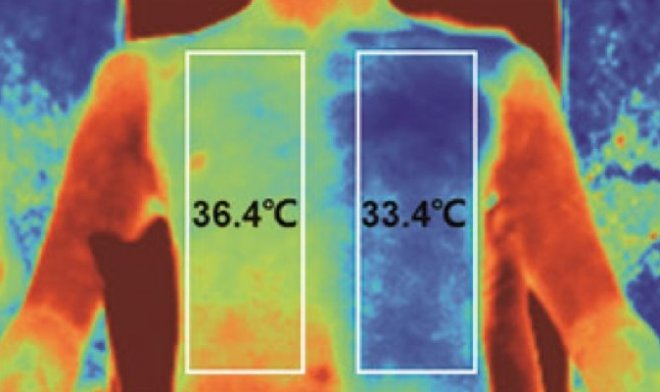 Охлаждающая ткань